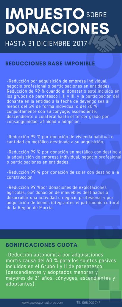 Reducciones Impuesto sobre Donaciones hasta 2017 en Murcia
