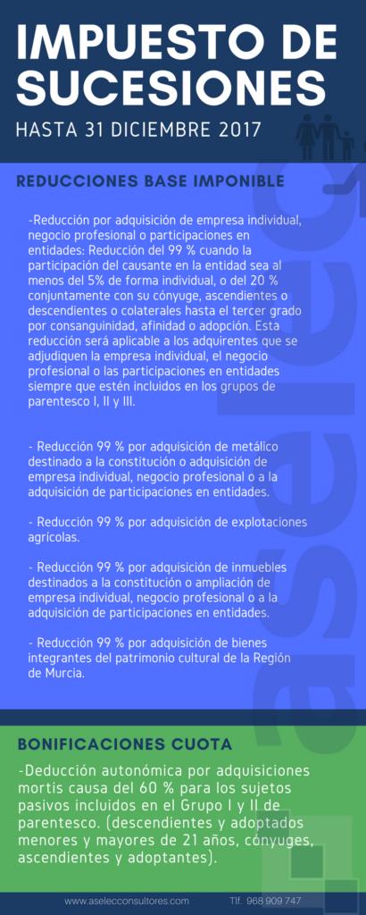 reducciones impuesto sucesiones hasta 2017 en Murcia