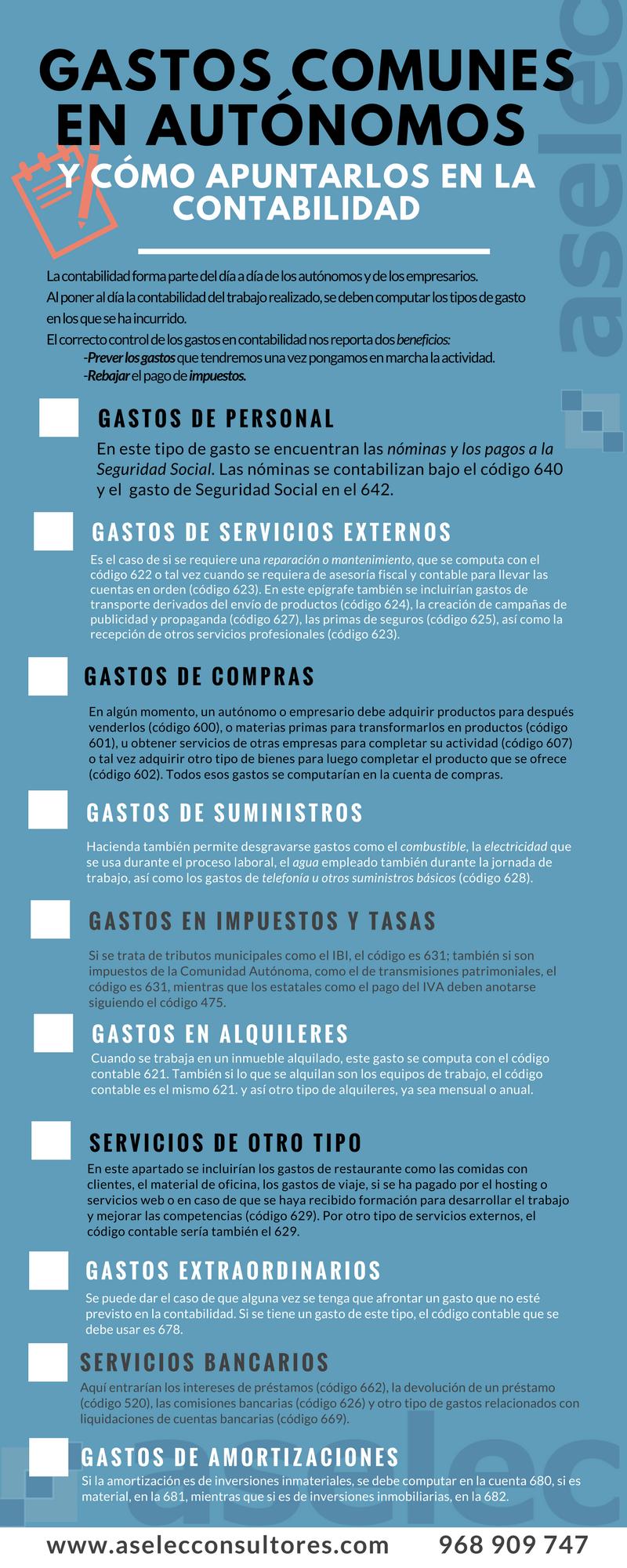 INFOGRAFIA-ASELEC-GASTOS-CONTABILIDAD-AUTONOMOS