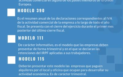 INFOGRAFíA: TODAS LAS OBLIGACIONES FISCALES DE LAS PYMES EN 2019