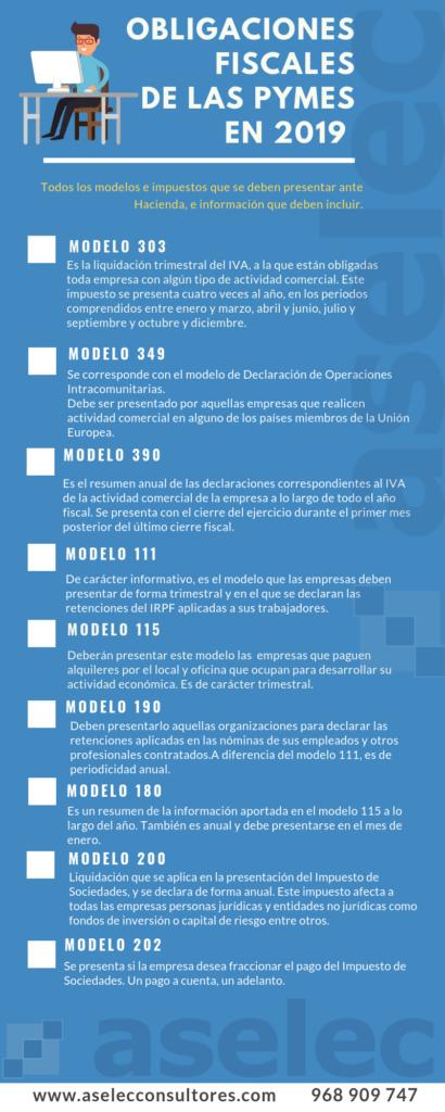 infografia-Obligaciones-Fiscales-pyme-aselec