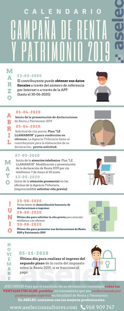 infografia calendario campaña renta 2019