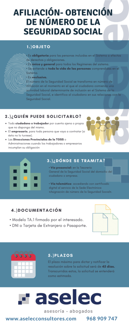 infografia afiliacion obtencion numero de la seguridad social