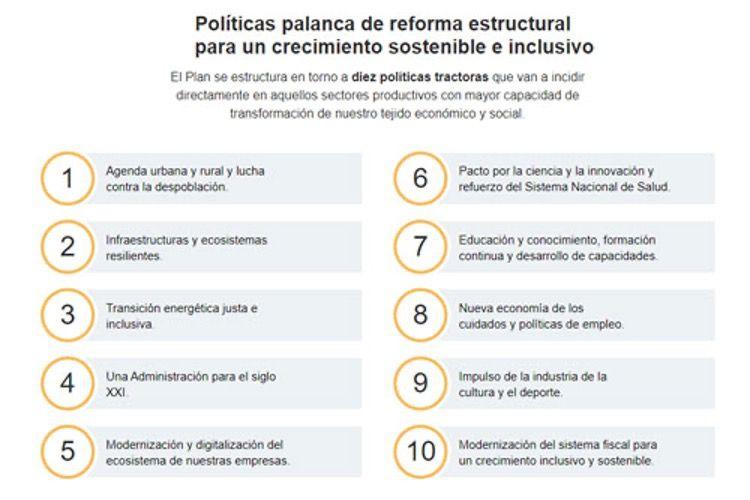 esquema de politicas palanca de reforma estructural